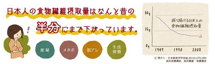 日本人の食物繊維摂取量はどんどん減って昔の半分に