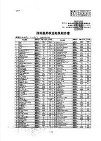 農薬検査表(ルイボス)