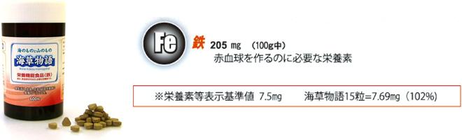 海のものと山のもの「海草物語」Fe鉄 205mg(100g中)赤血球を作るのに必要な栄養素 ※栄養素等表示基準値7.5mg 海藻物語15粒=7.69mg(102パーセント)