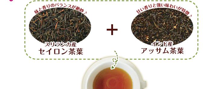 スリランカ産 セイロン茶葉:インド産 アッサム茶葉