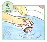 シリンゴル重曹:入浴に