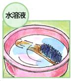 シリンゴル重曹:洗浄に