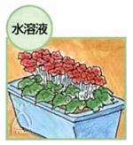 シリンゴル重曹:アルカリ土壌に