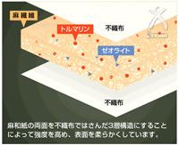 麻和紙シーツ構造