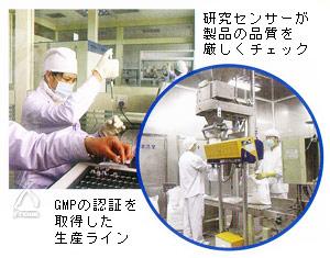 ISO14001、ISO9001、HACCP、GMPなど取得済み