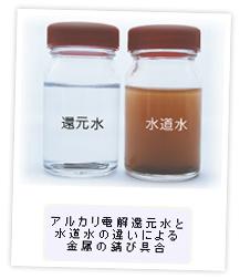 アルカリ電解還元水(さびない水)を使用