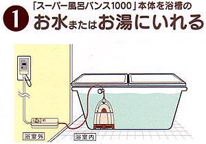 スーパー風呂バンス1000:お水またはお湯に入れる