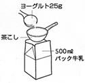 発芽美人:500mlのパック牛乳の口を開け、市販のヨーグルトを混ぜ入れる