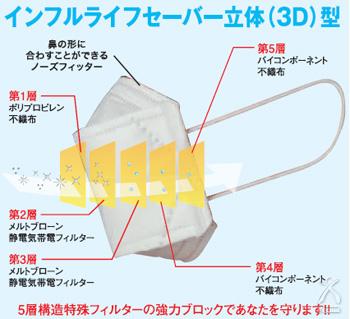 インフルライフセーバー3D立体