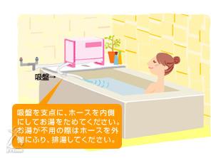 ミスパ ビューティー・ミニ:お湯を張りながらの使い方