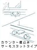 ミスパ ビューティー・ミニ:カウンター埋め込みサーモスタットタイプ