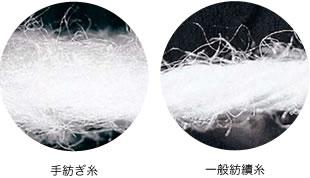手紡ぎ糸・一般紡績糸