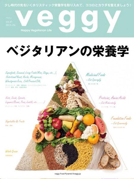 Veggy7月号「ベジタリアンの栄養学」に掲載されました。【2015年7月】
