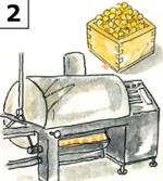大豆焙煎機で約1時間半じっくり煎ります。