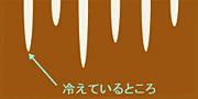 「熱不足」のイメージ