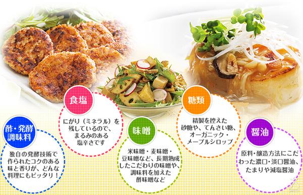 5つの「食べ物」品質基準