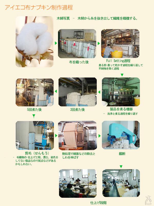 布ナプキン製作過程