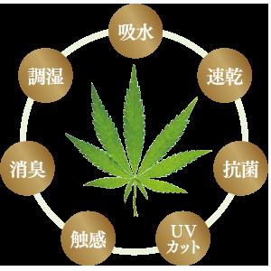 ヘンプは高温多湿の日本に最適の生地