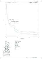 オーブスの記憶水:安定度を示すデータ