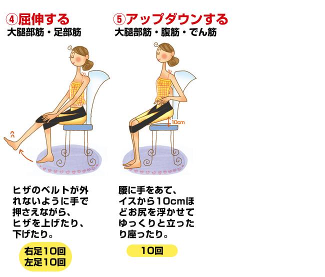 �屈伸する 大腿部筋・足部筋 �アップダウンする 大腿部・腹筋・でん筋 腰に手をあて、イスから10cmほどお尻を浮かせてゆっくりと立ったり座ったり。10回