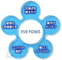 太長寿:5つのポイント