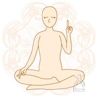 心の平安のためのヨガ