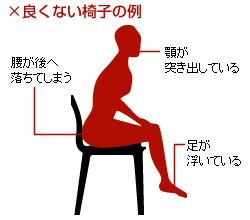 良くない椅子の例